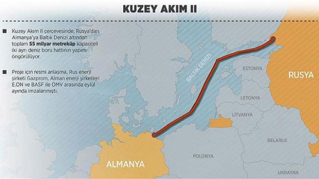 Kuzey Akım 2 projesinin rotası.